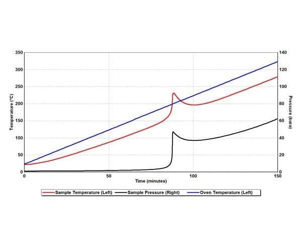 tsu-thermal-screening-unit-for-explosion-hazards-liquids-and-powders-2