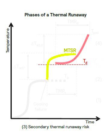 Tsu Graph